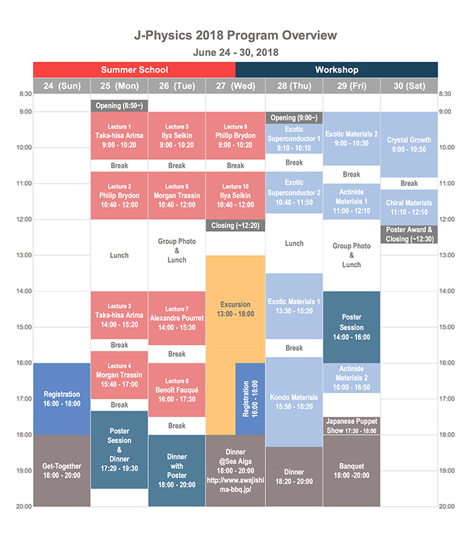 jphysics2018_ProgramOverview.jpg